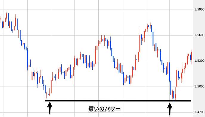 FX総合分析チャート-9