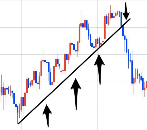 FX総合分析チャート-6