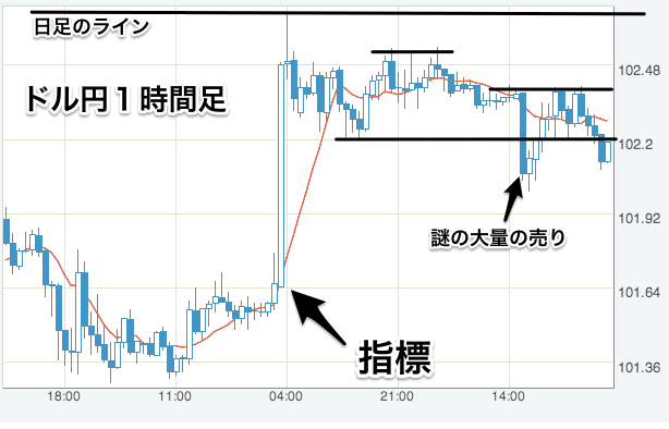 米ドル_円_-_FXレート・チャート_-_Yahoo_ファイナンス 2