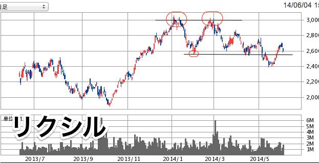 SBI証券(旧SBIイー・トレード証券)-オンライントレードで株式・投資信託・債券を- 4