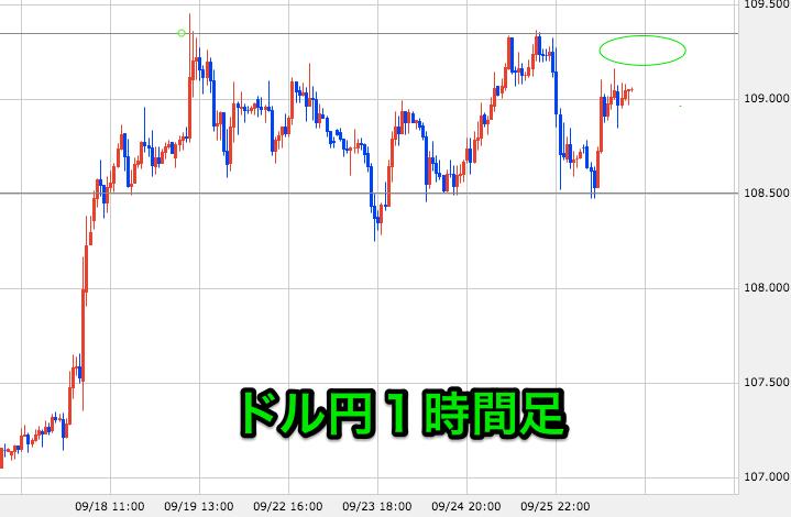 FX総合分析チャート 2