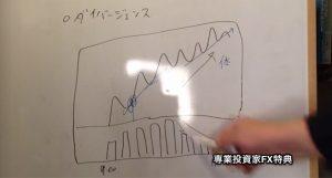 専業投資家FX特典_-_YouTube_jpg