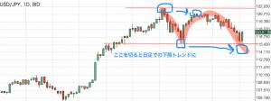 為替_ドル円_リアルタイムチャート 2