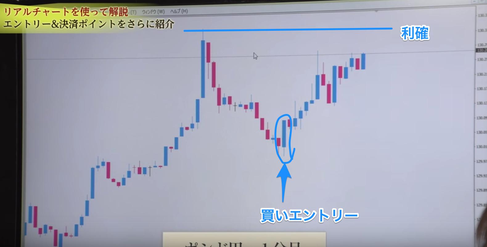 【2】ロジック大暴露!さらなる秘密兵器とは?:FX仙人 13