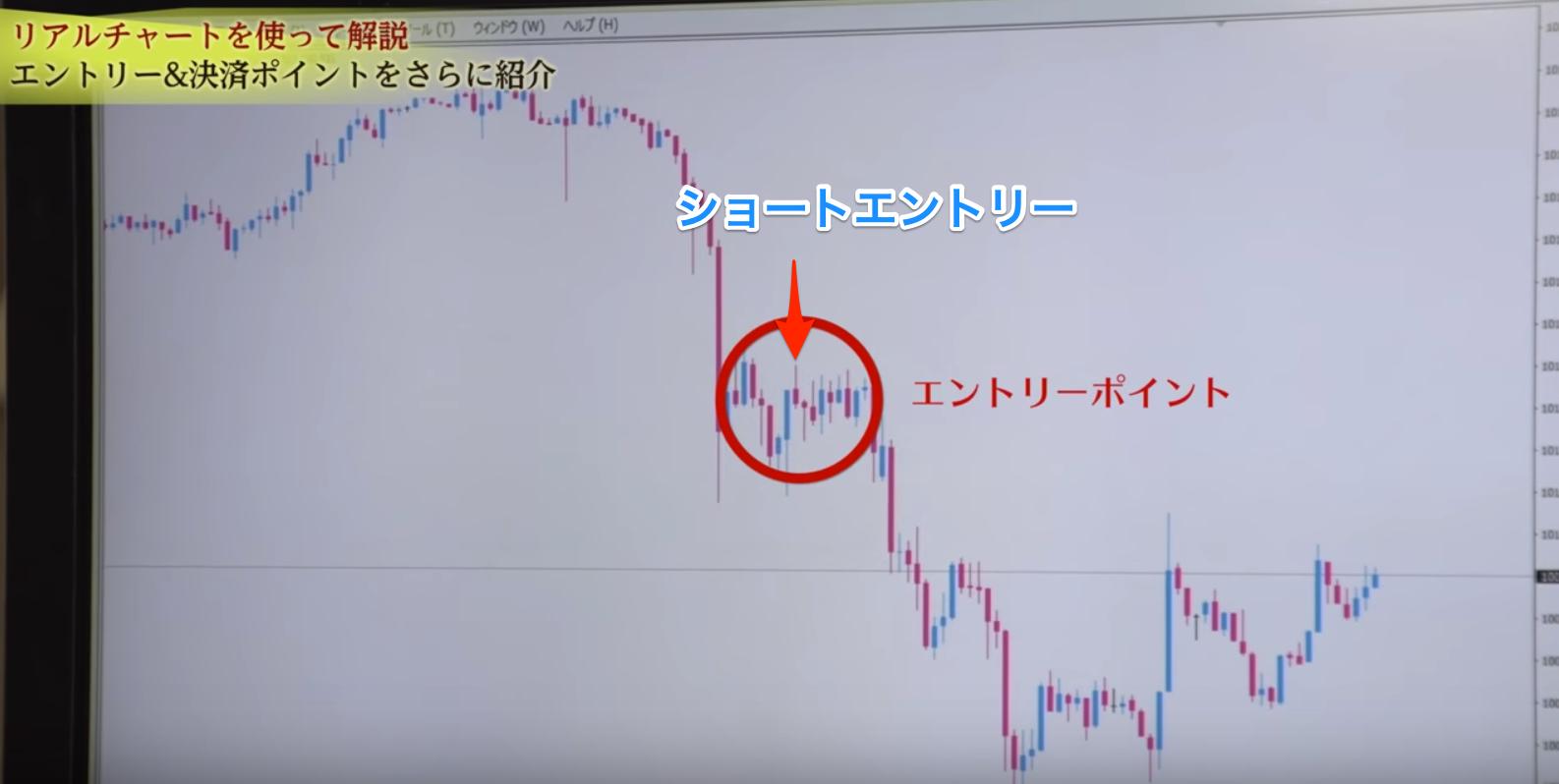 【2】ロジック大暴露!さらなる秘密兵器とは?:FX仙人 10